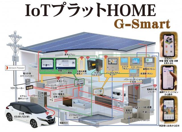 IoTプラットHOME