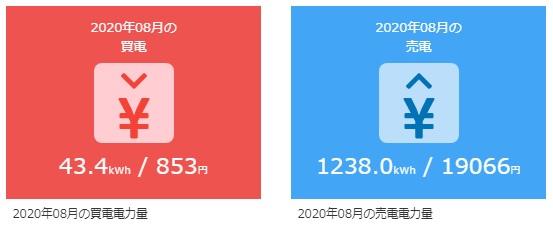 202008売買電気